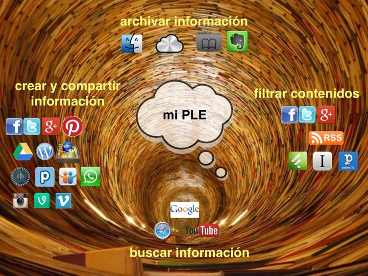 desarrollándople (with images, tweets) · MonikaHeusinger